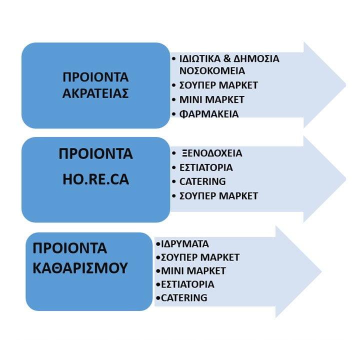 proionta_diktya-722x722